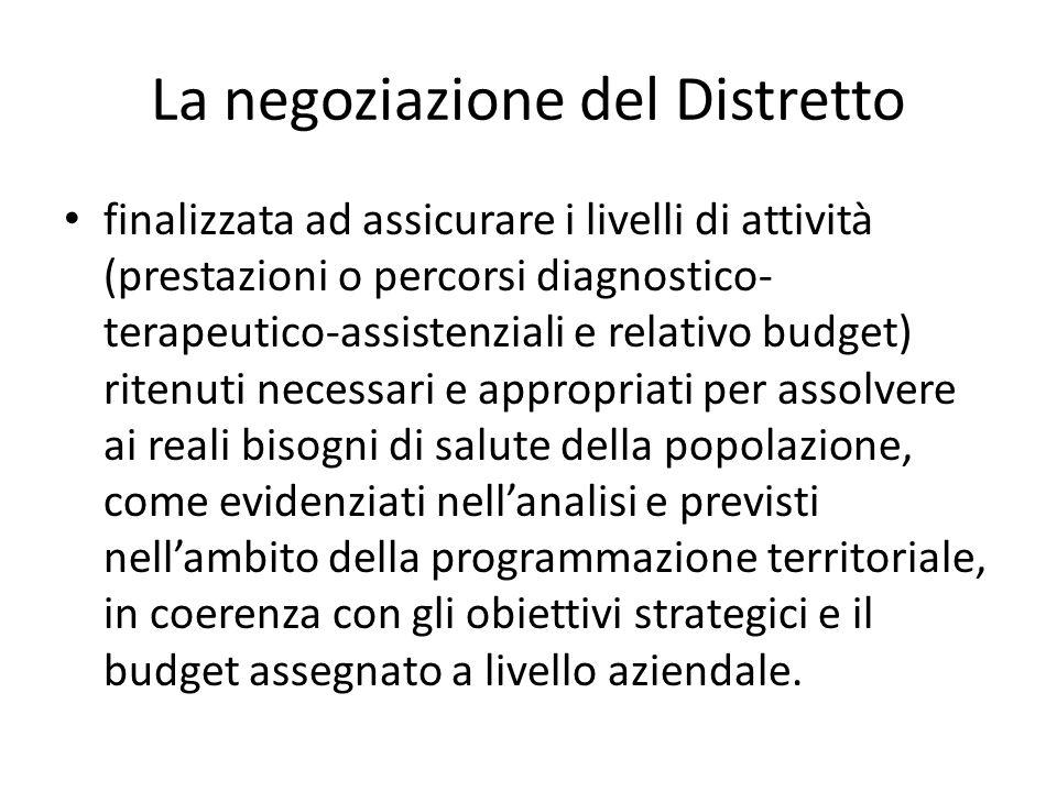 La negoziazione del Distretto