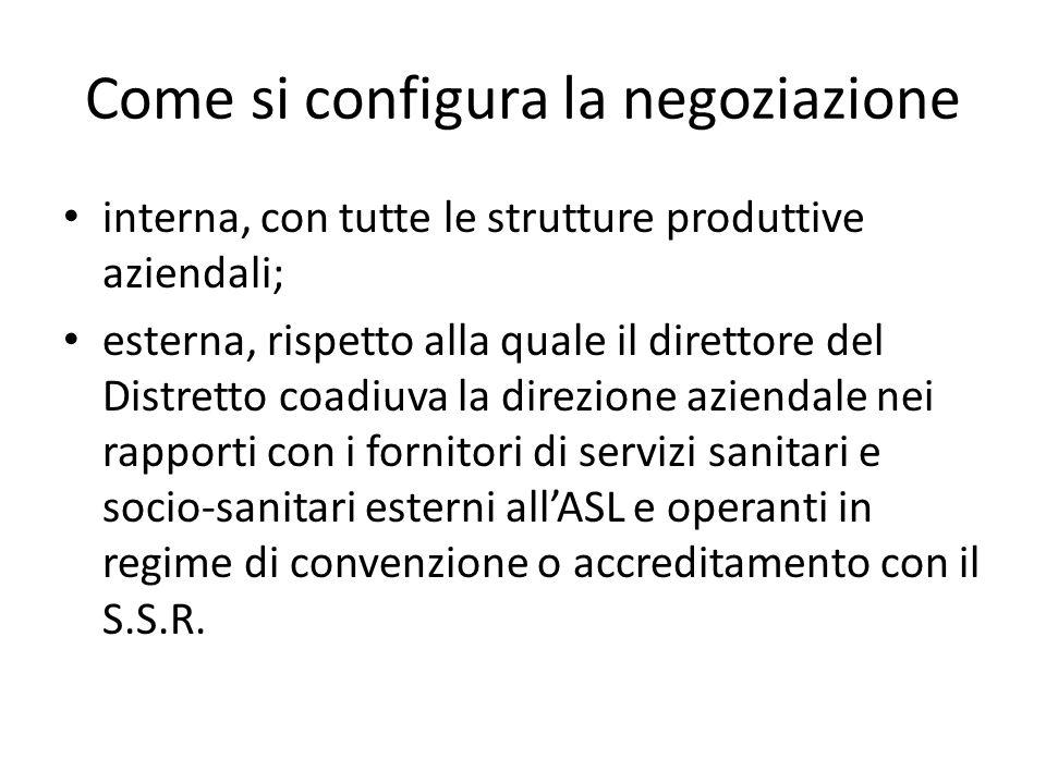 Come si configura la negoziazione