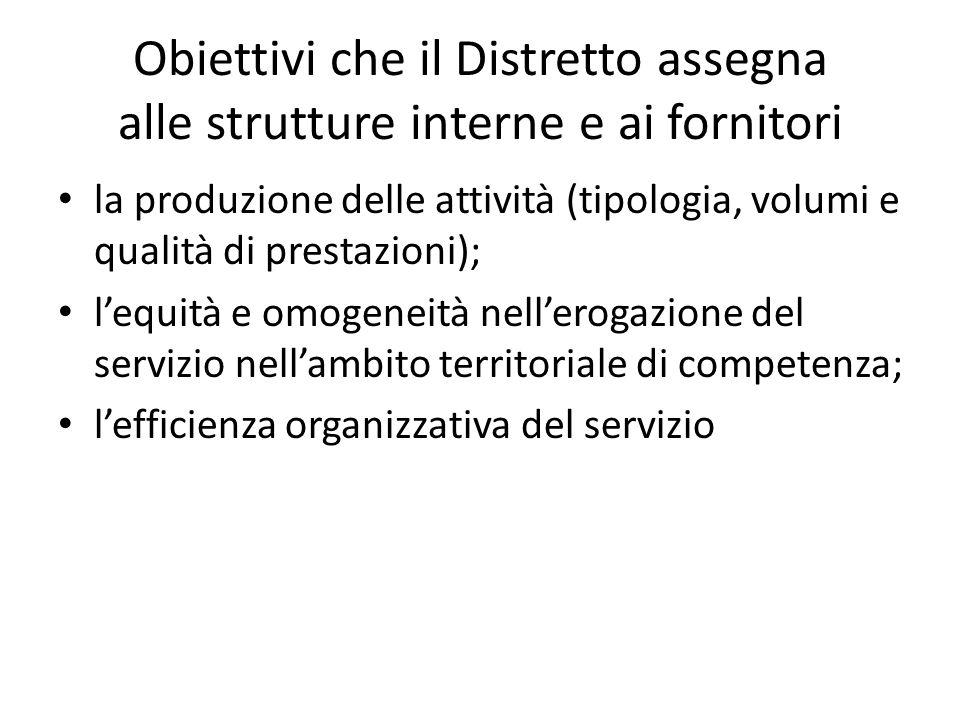 Obiettivi che il Distretto assegna alle strutture interne e ai fornitori