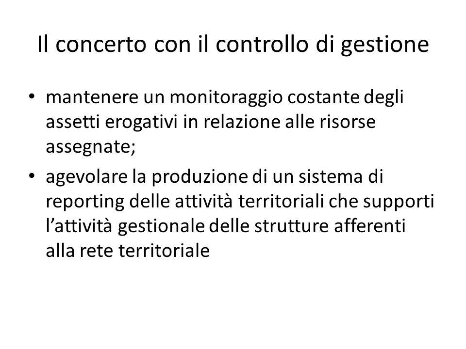 Il concerto con il controllo di gestione