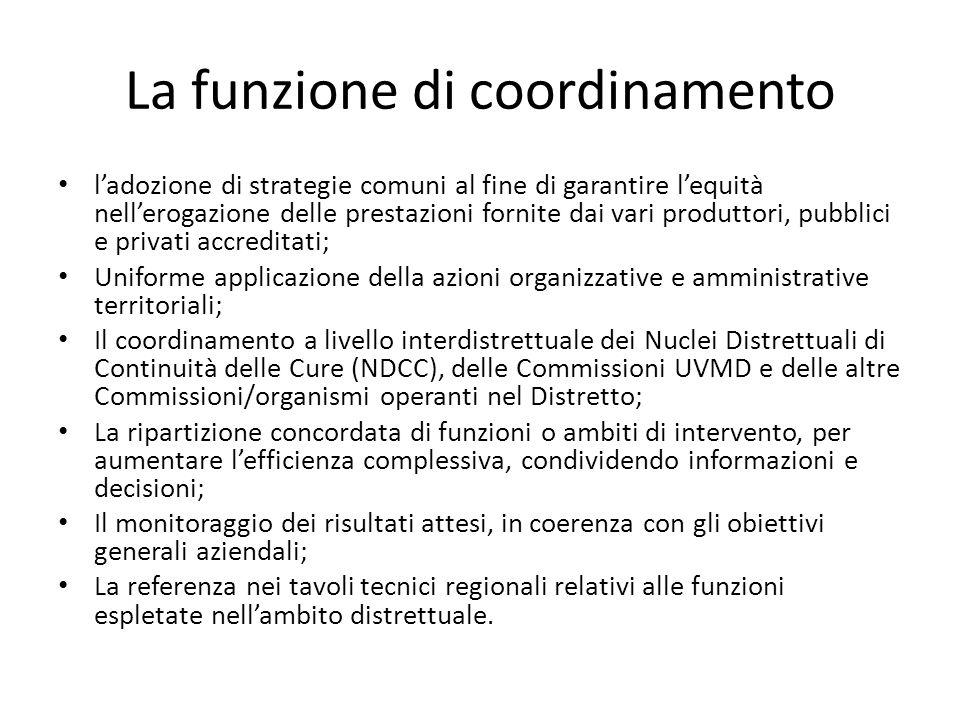 La funzione di coordinamento