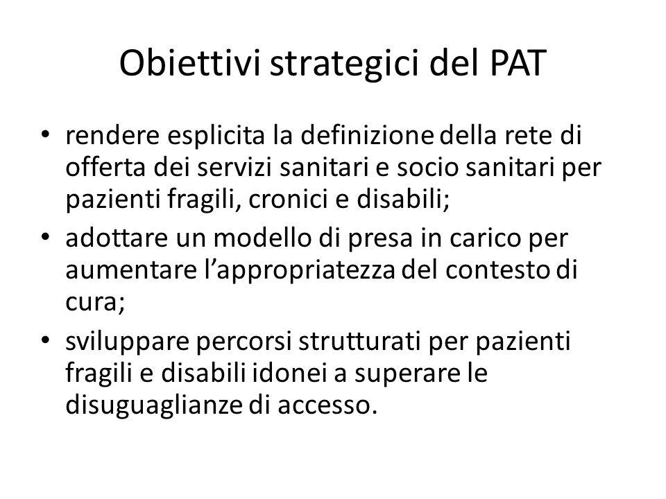 Obiettivi strategici del PAT