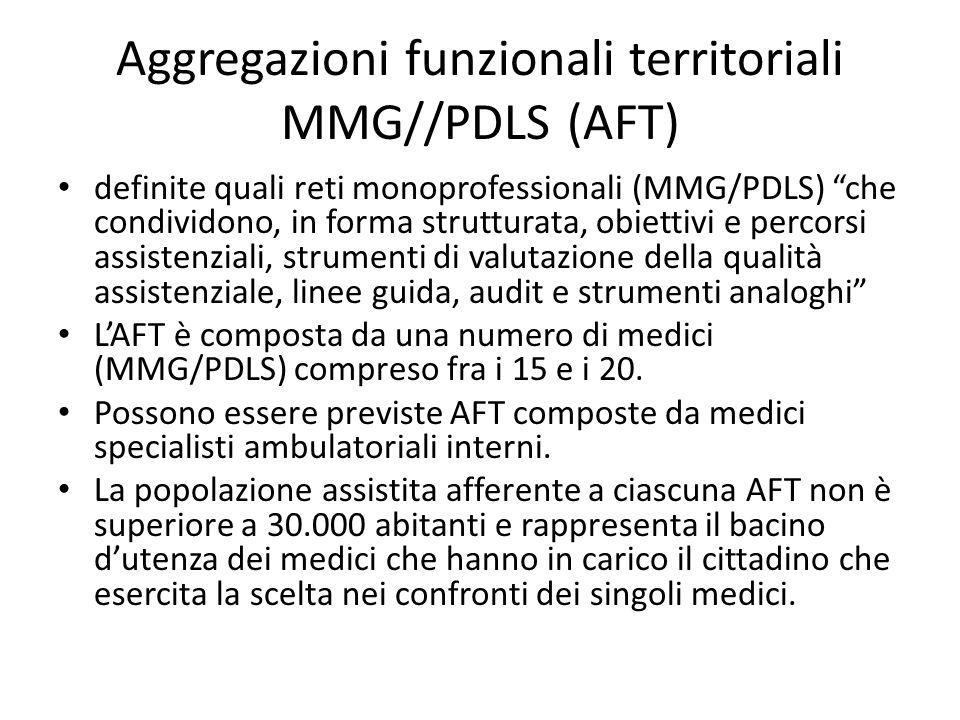 Aggregazioni funzionali territoriali MMG//PDLS (AFT)