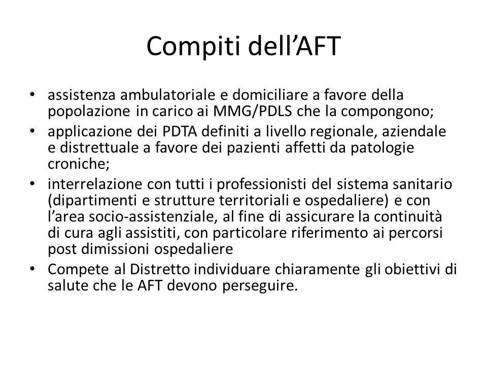 Compiti dell'AFT assistenza ambulatoriale e domiciliare a favore della popolazione in carico ai MMG/PDLS che la compongono;