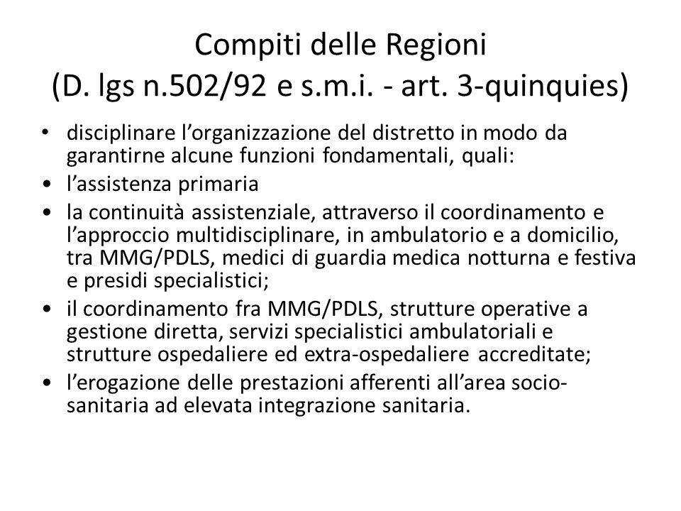 Compiti delle Regioni (D. lgs n.502/92 e s.m.i. - art. 3-quinquies)