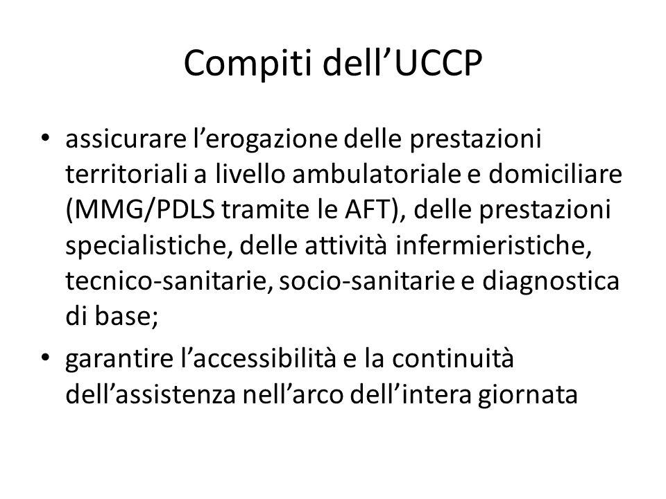 Compiti dell'UCCP