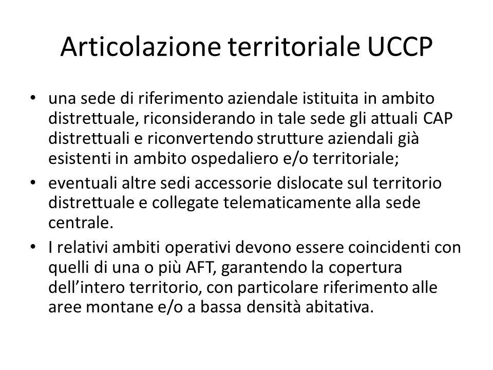 Articolazione territoriale UCCP