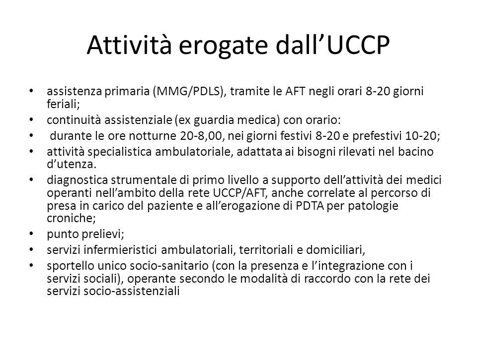 Attività erogate dall'UCCP