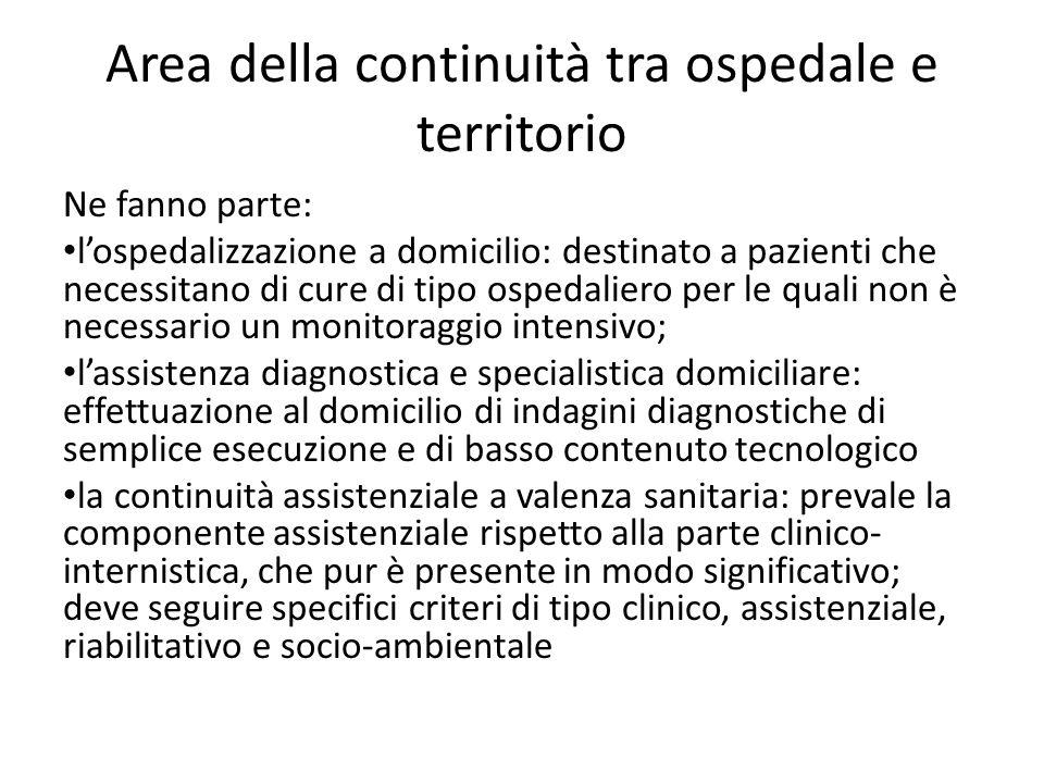 Area della continuità tra ospedale e territorio
