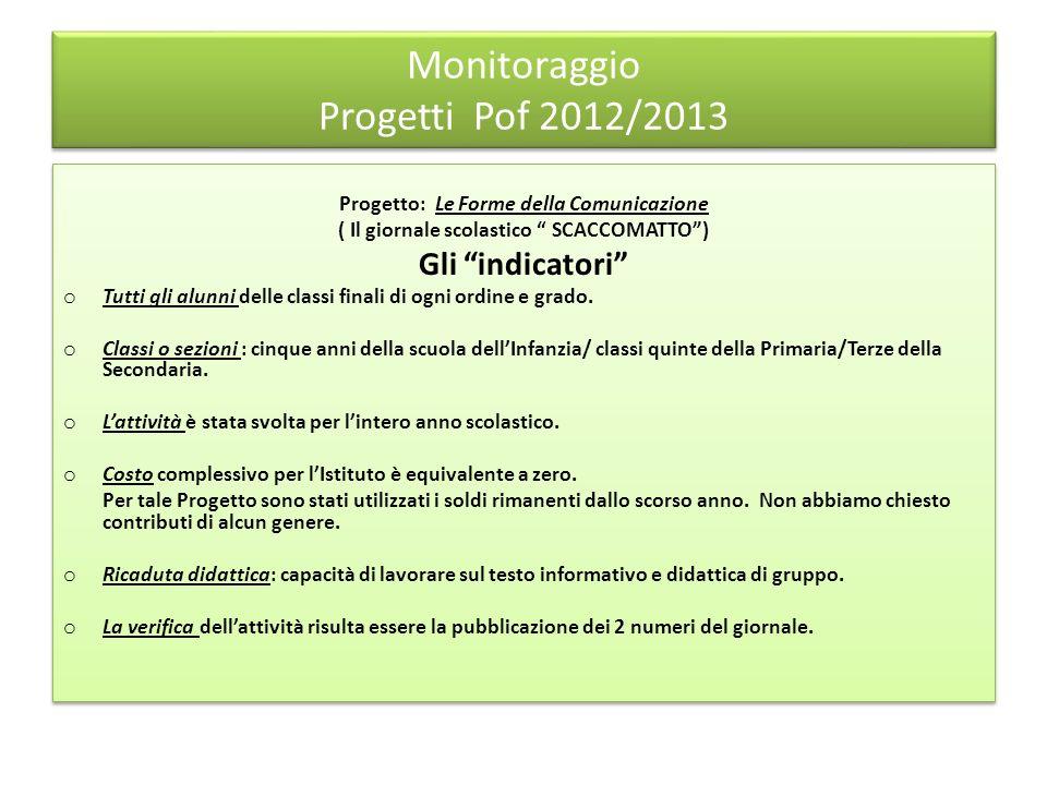 Monitoraggio Progetti Pof 2012/2013
