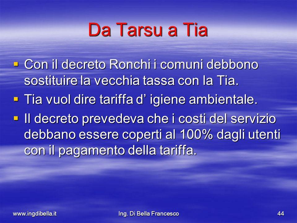 Da Tarsu a Tia Con il decreto Ronchi i comuni debbono sostituire la vecchia tassa con la Tia. Tia vuol dire tariffa d' igiene ambientale.
