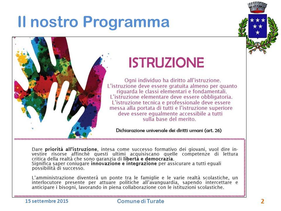 Il nostro Programma 15 settembre 2015 Comune di Turate 15/09/2015