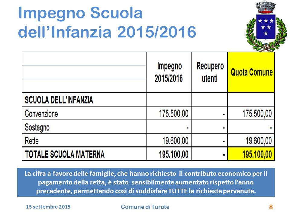 Impegno Scuola dell'Infanzia 2015/2016