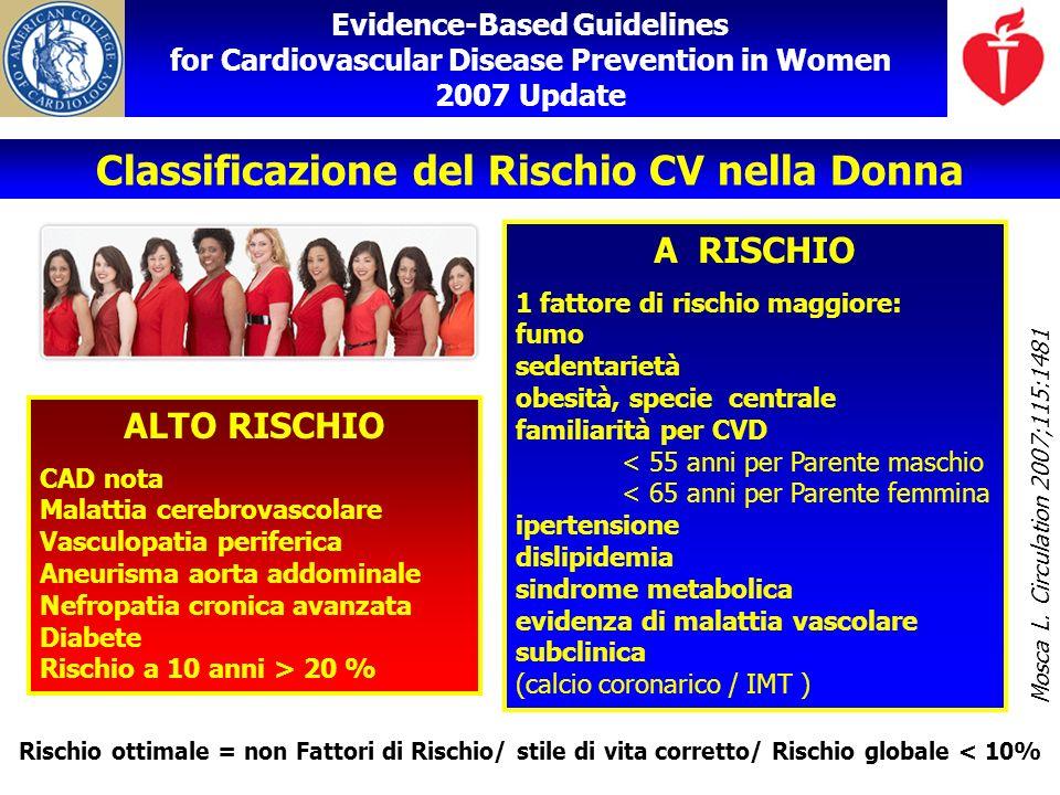 Classificazione del Rischio CV nella Donna