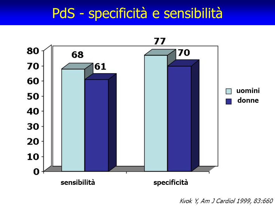 PdS - specificità e sensibilità