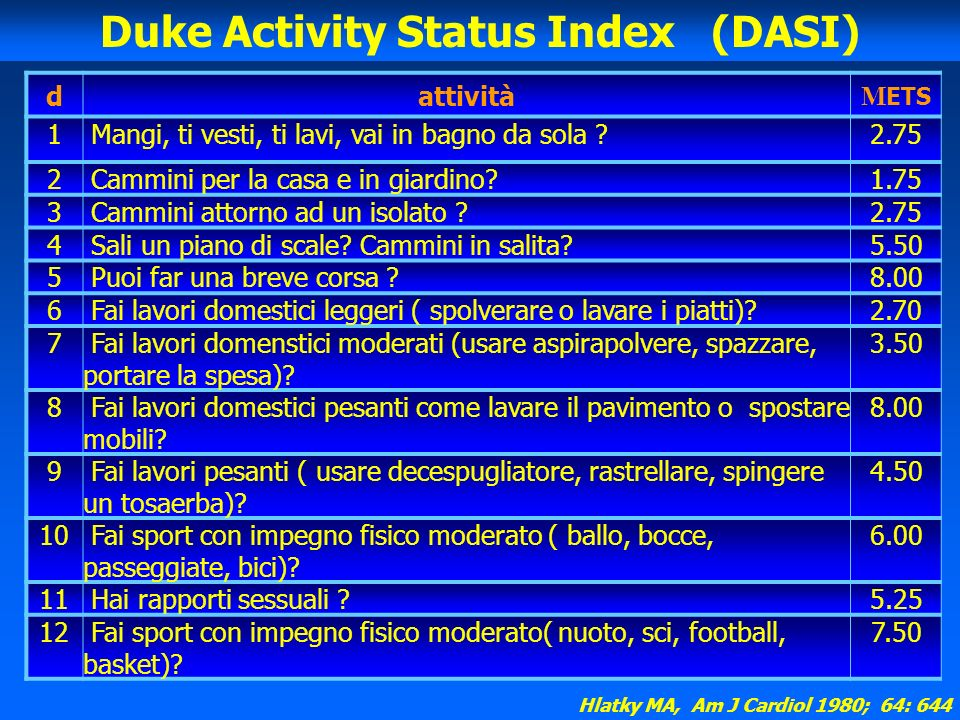 Duke Activity Status Index (DASI)