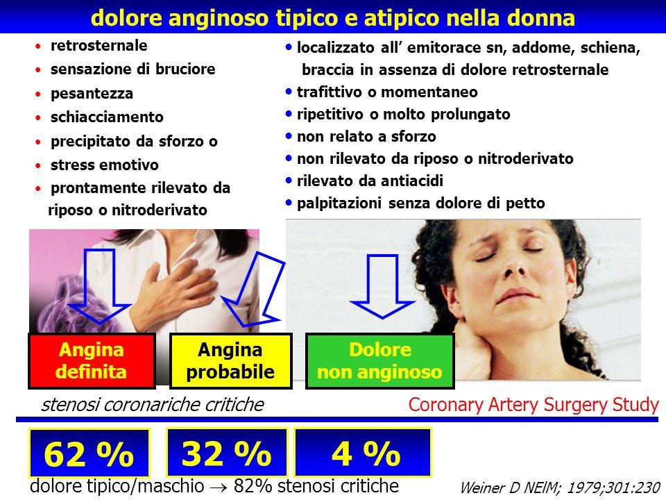 dolore anginoso tipico e atipico nella donna
