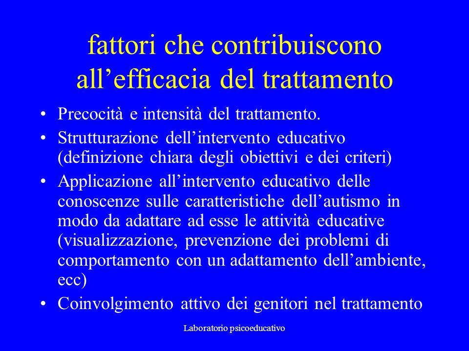 fattori che contribuiscono all'efficacia del trattamento