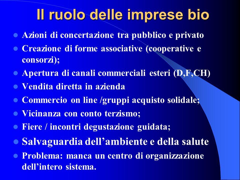Il ruolo delle imprese bio