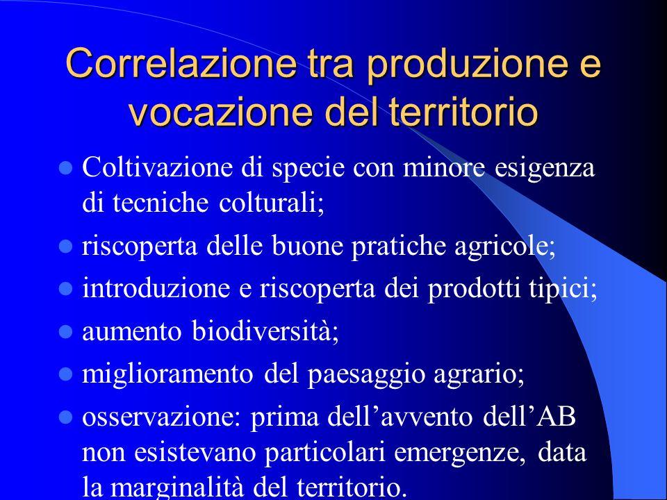 Correlazione tra produzione e vocazione del territorio