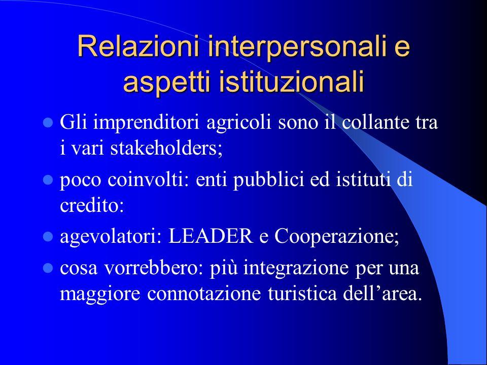Relazioni interpersonali e aspetti istituzionali
