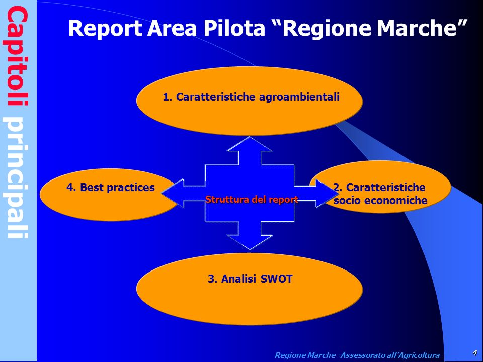 Report Area Pilota Regione Marche 1. Caratteristiche agroambientali