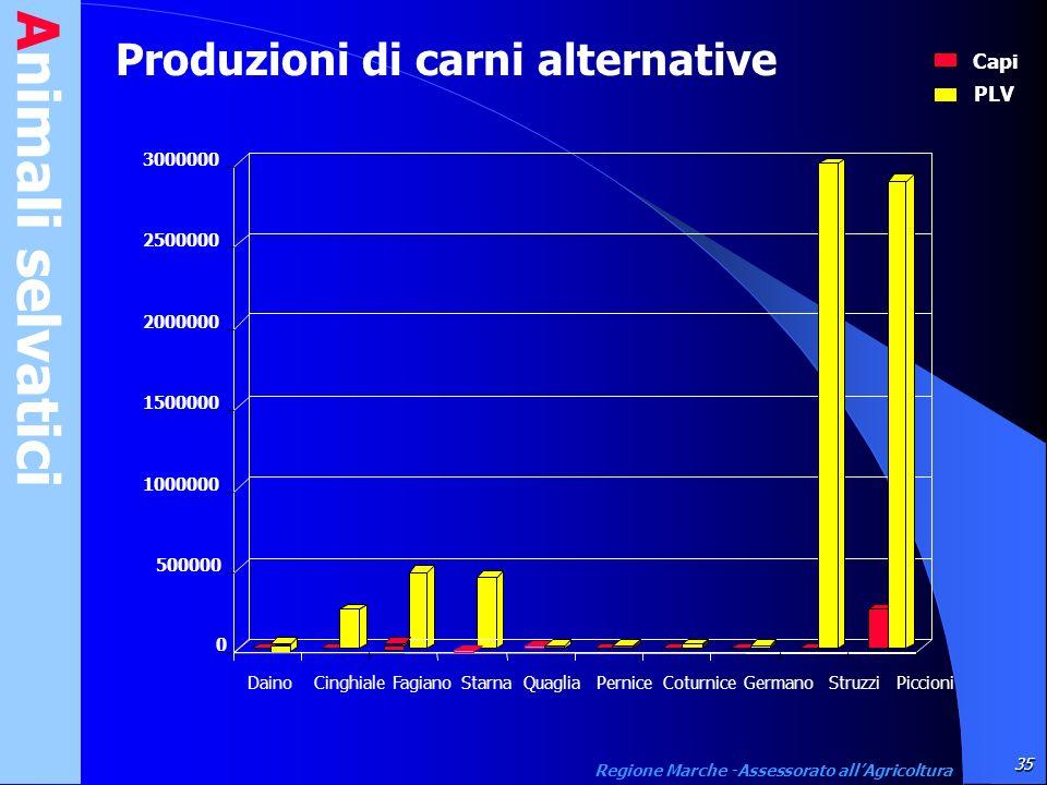 Animali selvatici Produzioni di carni alternative Capi PLV 500000