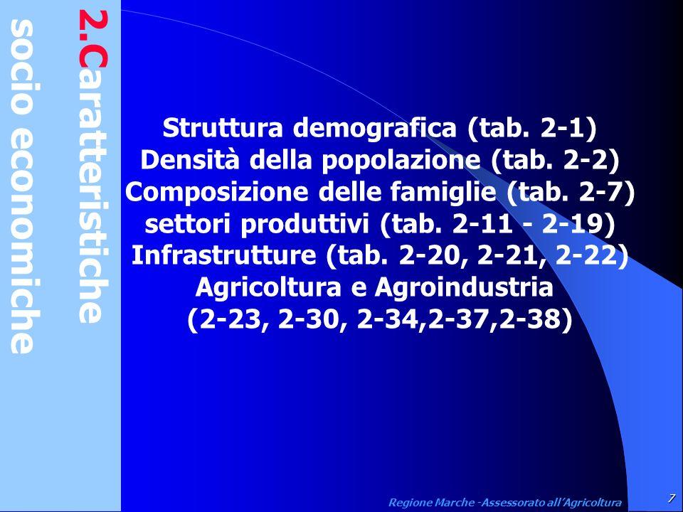2.Caratteristiche socio economiche Struttura demografica (tab. 2-1)