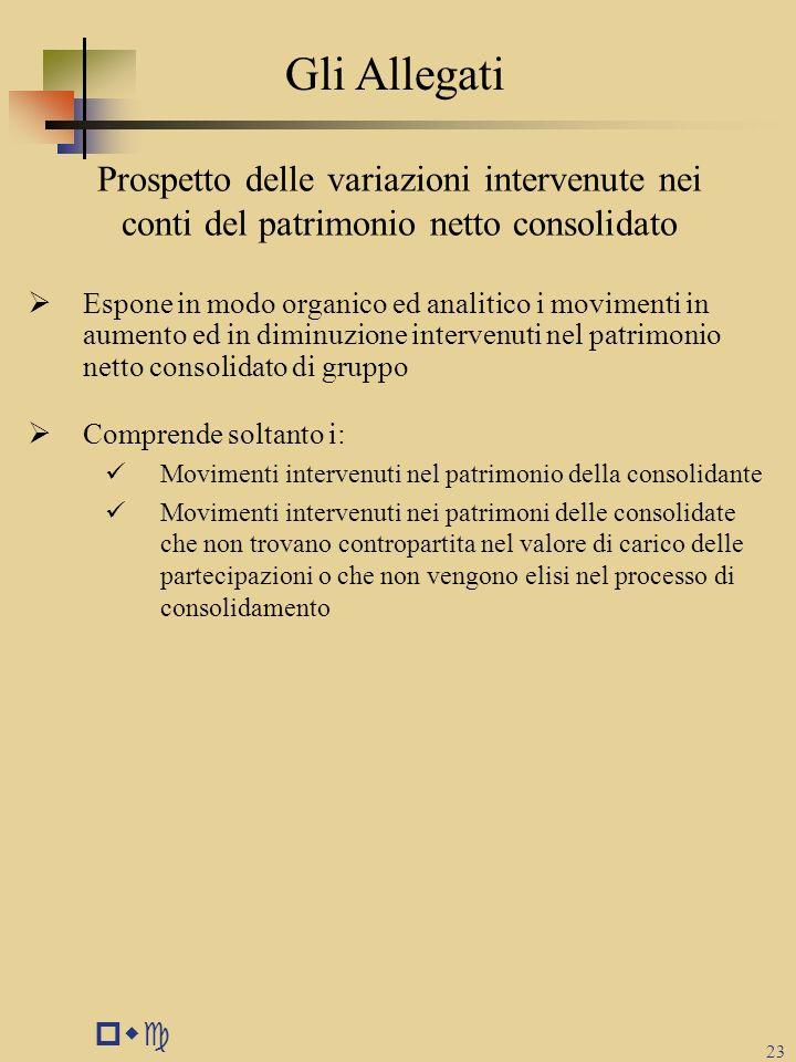 Gli Allegati Prospetto delle variazioni intervenute nei conti del patrimonio netto consolidato.