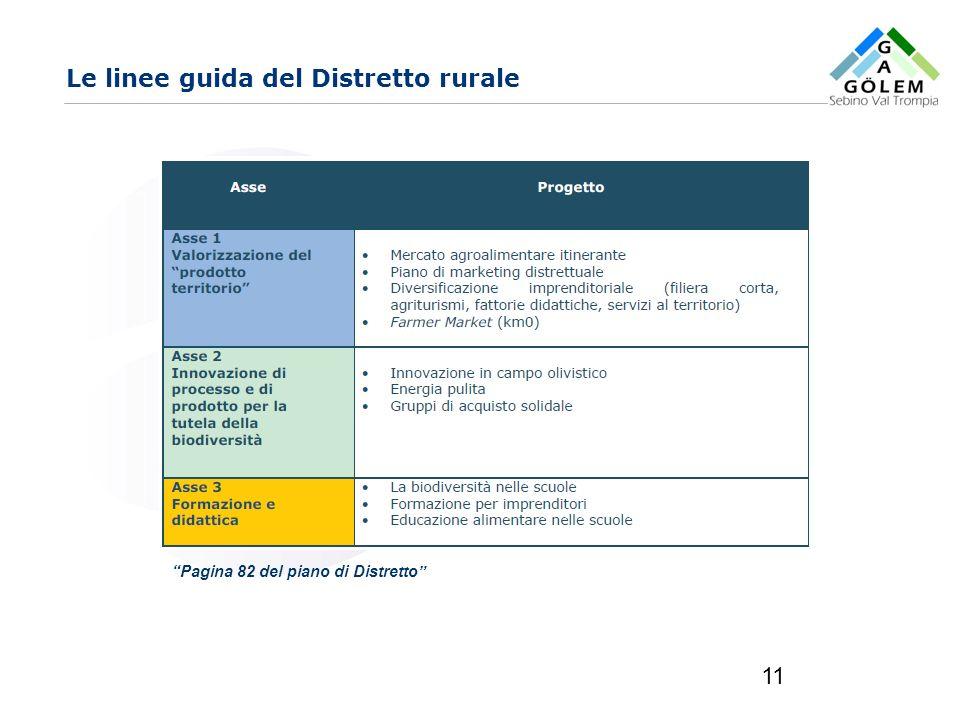 Le linee guida del Distretto rurale