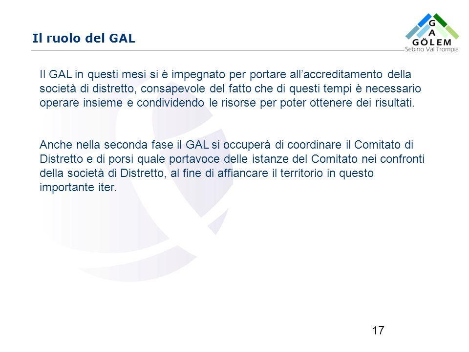 Il ruolo del GAL
