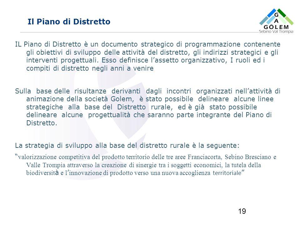 Il Piano di Distretto