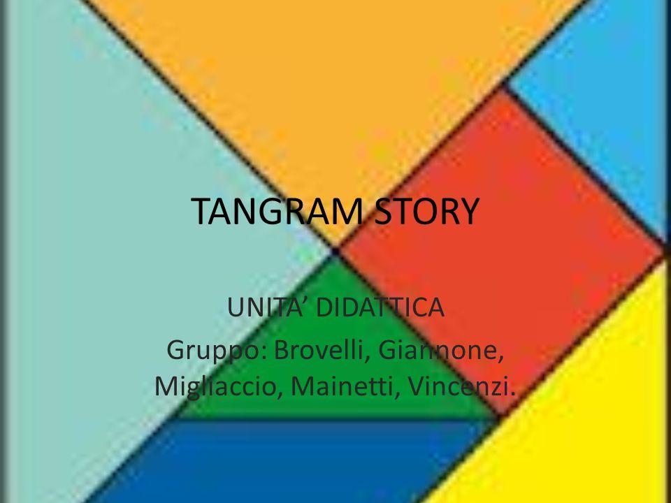 Gruppo: Brovelli, Giannone, Migliaccio, Mainetti, Vincenzi.