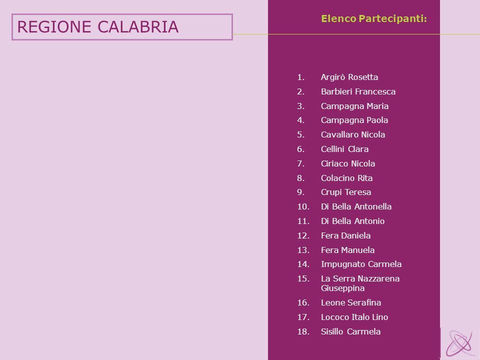 REGIONE CALABRIA Elenco Partecipanti: Argirò Rosetta