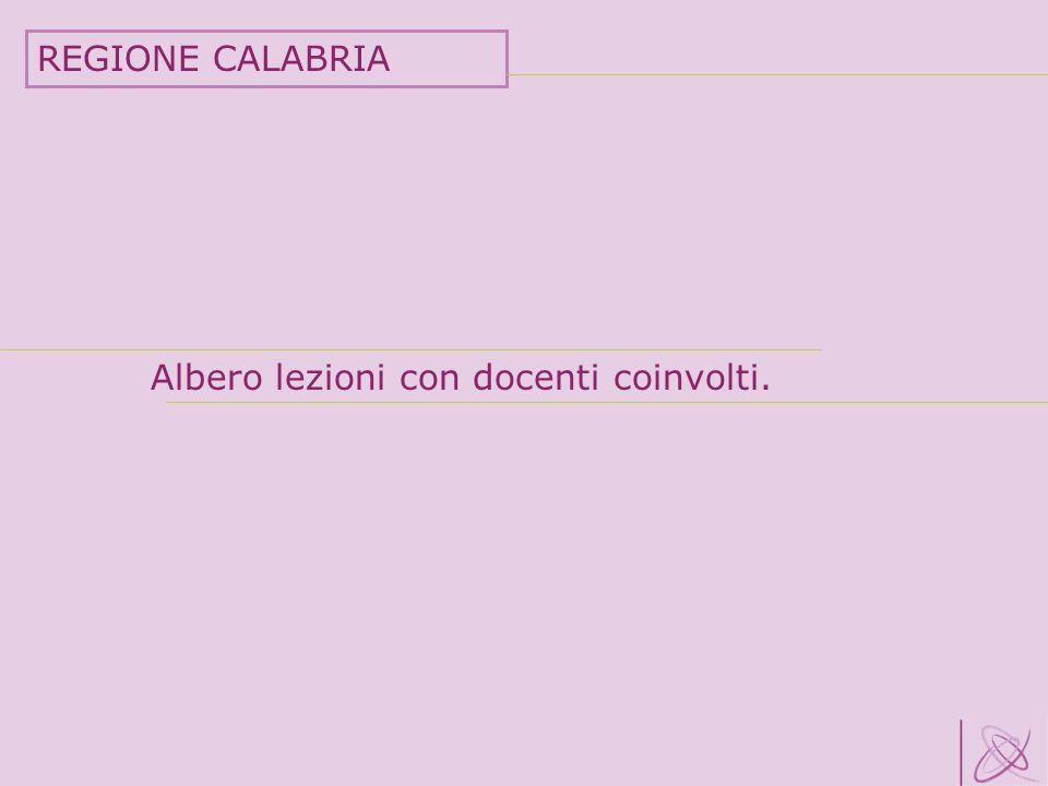 REGIONE CALABRIA Albero lezioni con docenti coinvolti.