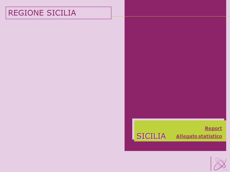 REGIONE SICILIA Report Allegato statistico SICILIA
