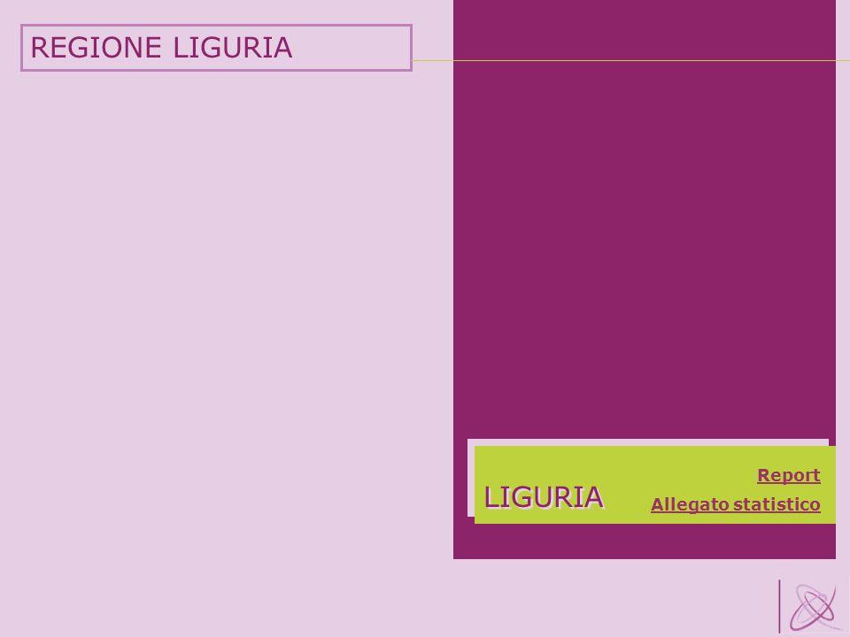 REGIONE LIGURIA Report Allegato statistico LIGURIA