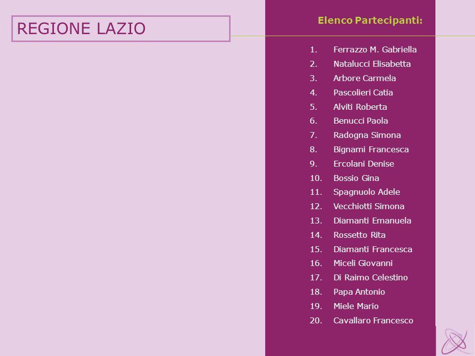 REGIONE LAZIO Elenco Partecipanti: Ferrazzo M. Gabriella