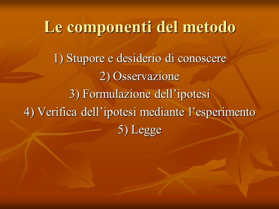 Le componenti del metodo