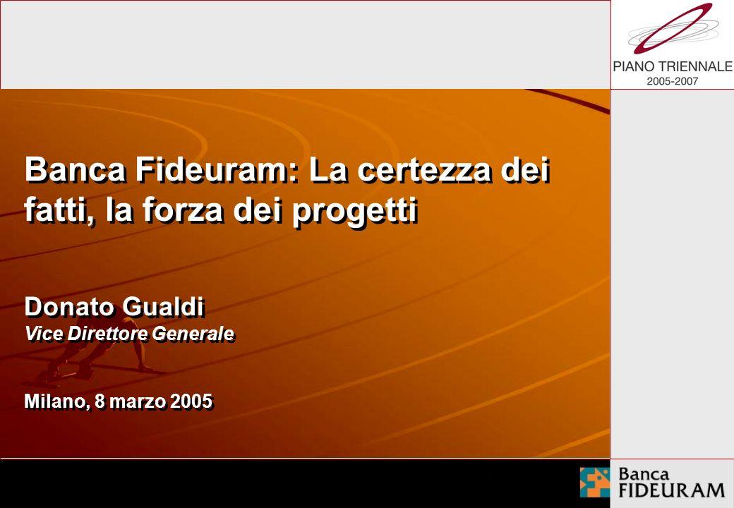 Banca Fideuram: La certezza dei fatti, la forza dei progetti