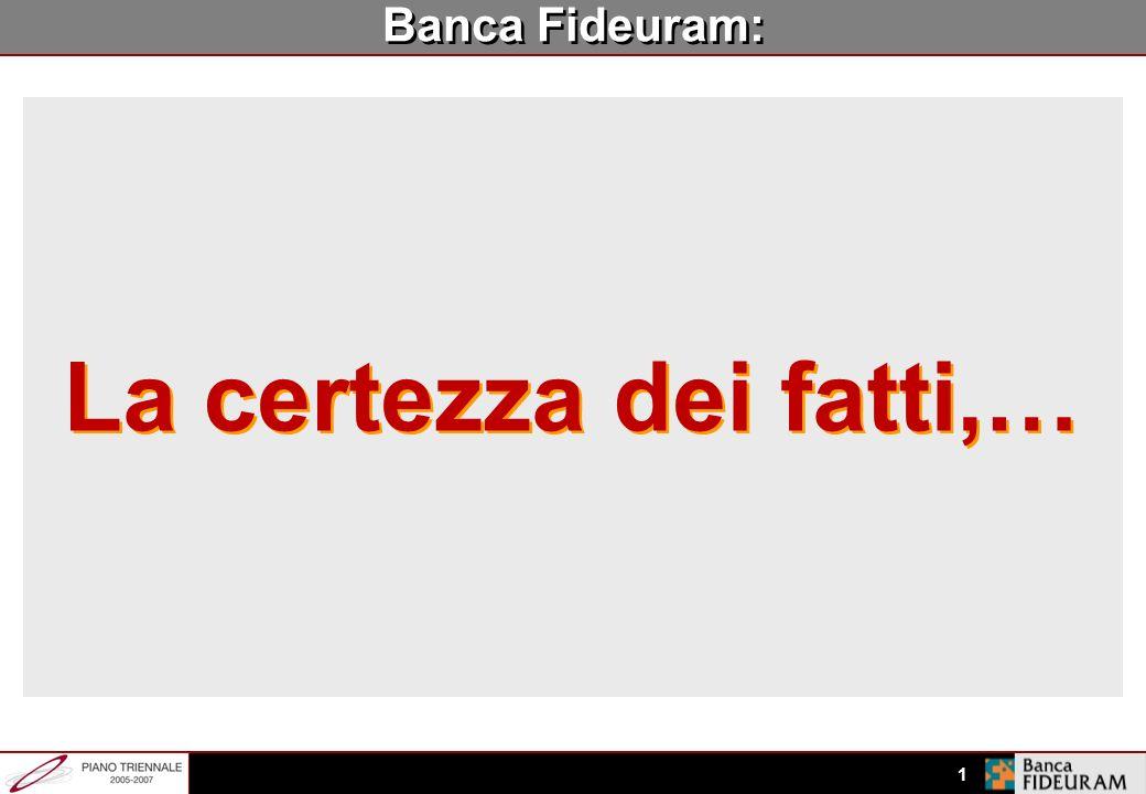 La certezza dei fatti,… Banca Fideuram: