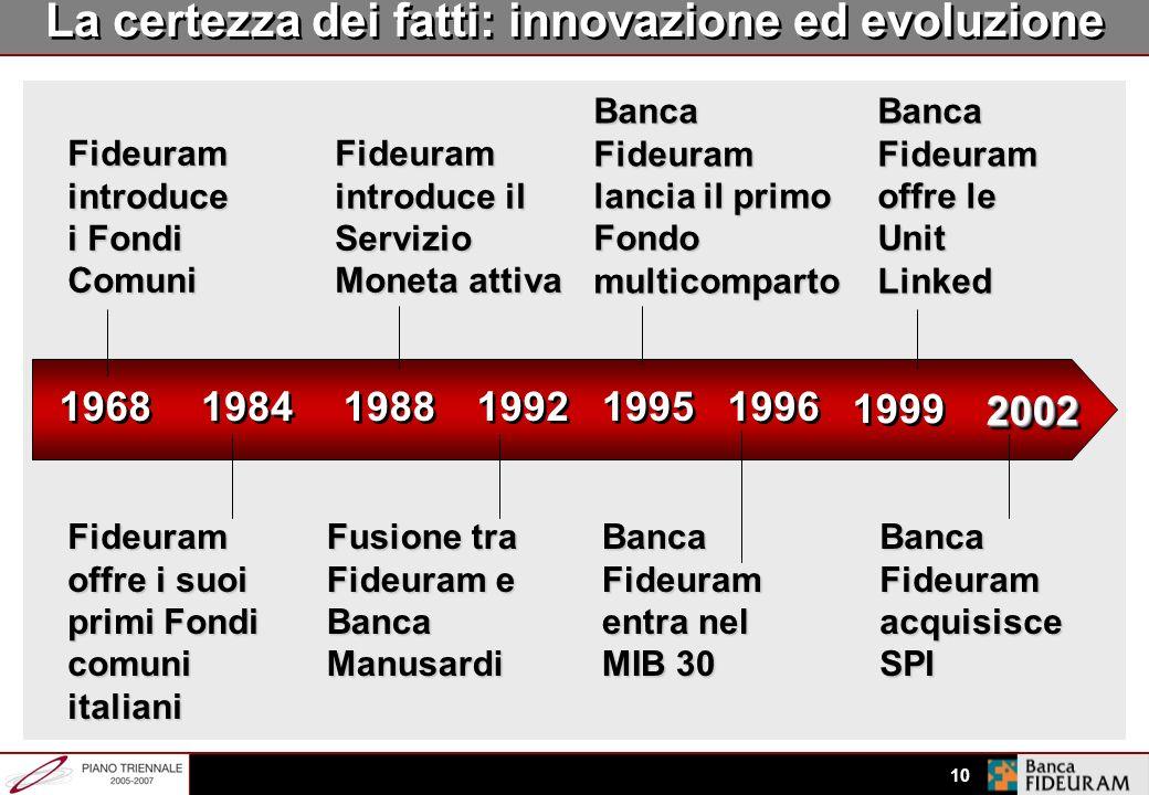 La certezza dei fatti: innovazione ed evoluzione