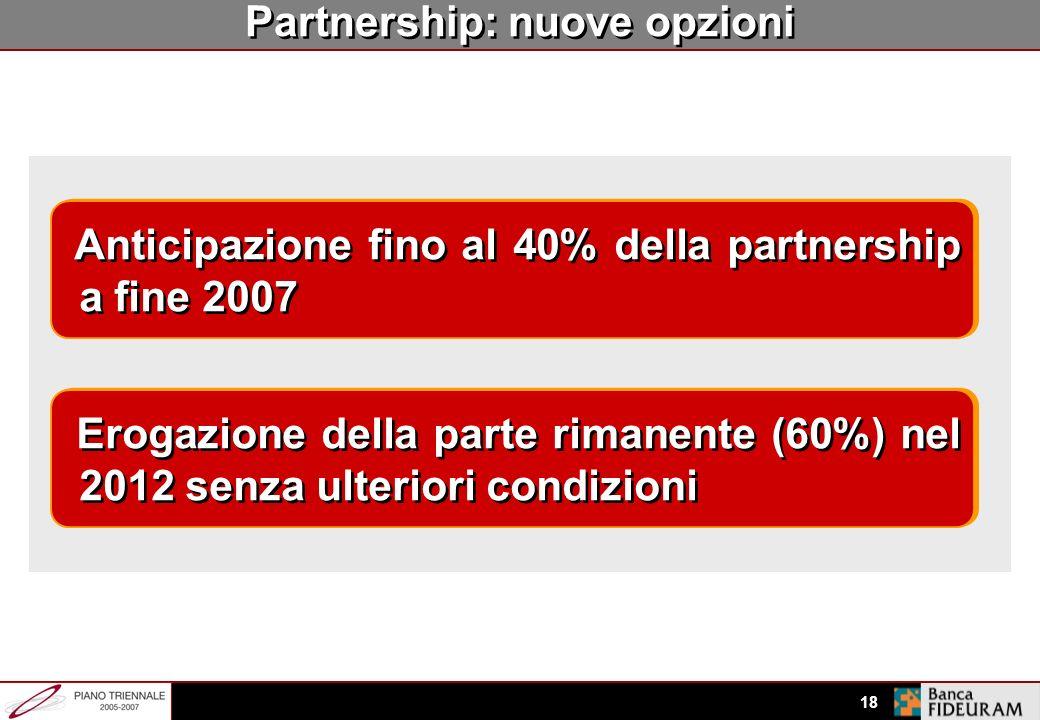 Partnership: nuove opzioni