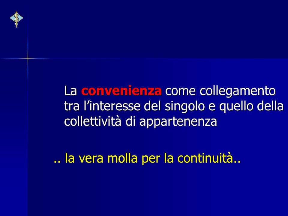 La convenienza come collegamento tra l'interesse del singolo e quello della collettività di appartenenza