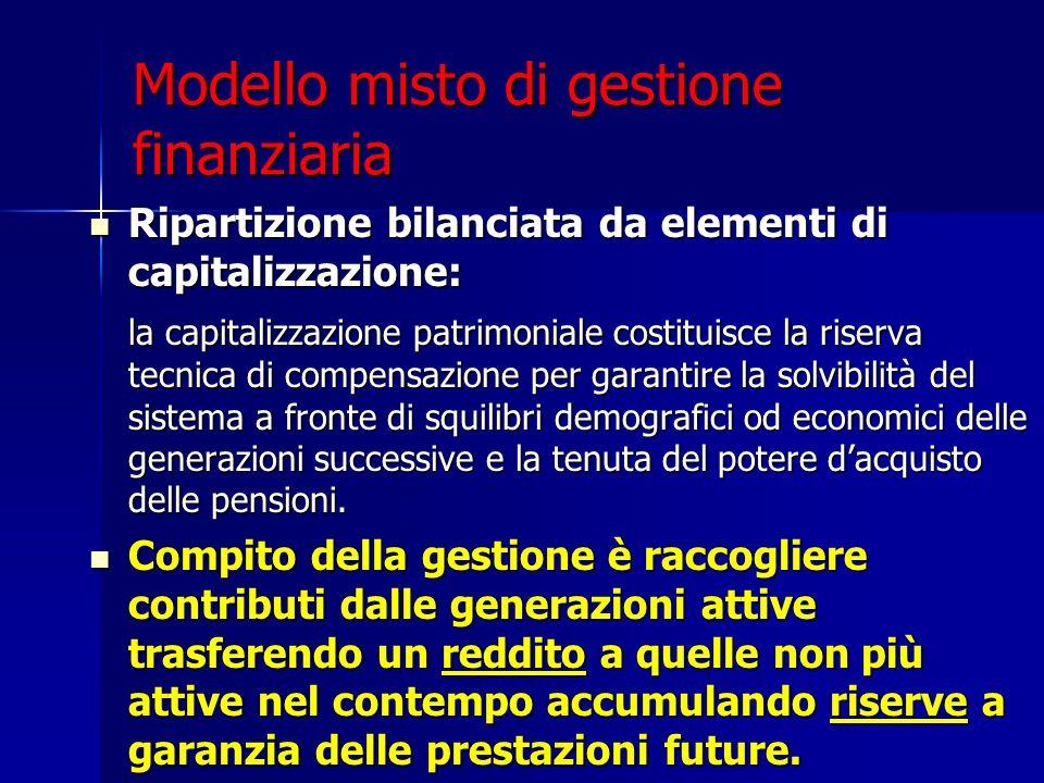 Modello misto di gestione finanziaria