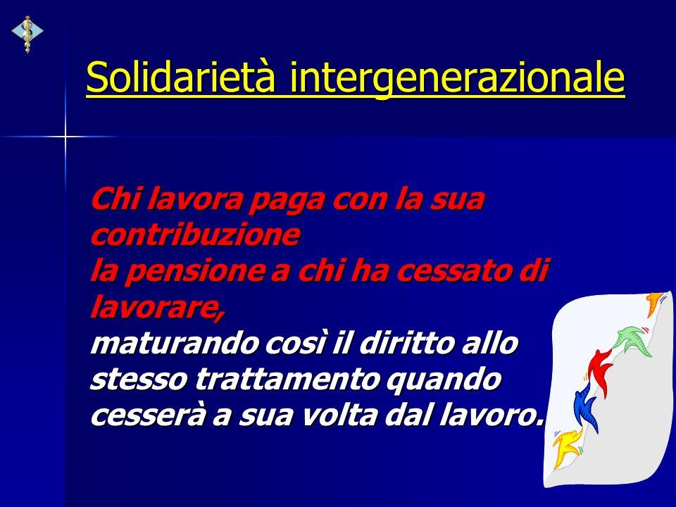Solidarietà intergenerazionale