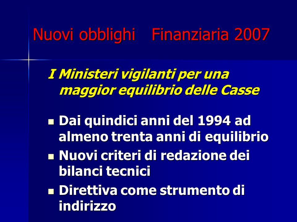 Nuovi obblighi Finanziaria 2007