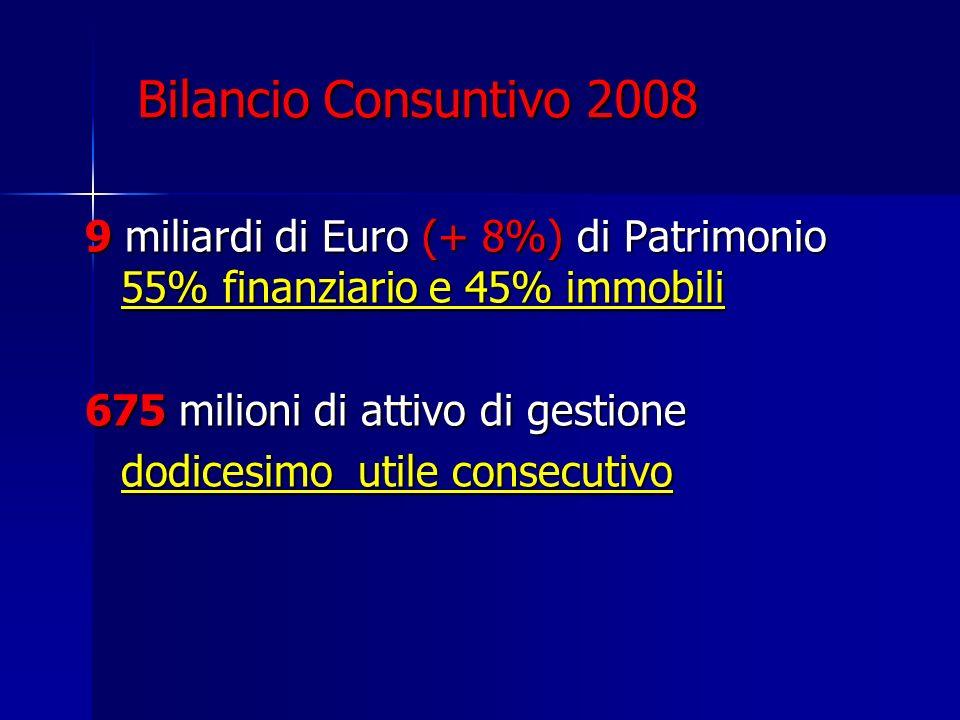 Bilancio Consuntivo 20089 miliardi di Euro (+ 8%) di Patrimonio 55% finanziario e 45% immobili. 675 milioni di attivo di gestione.