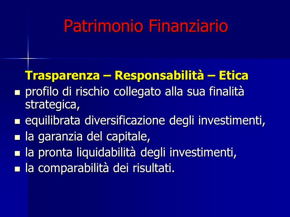 Patrimonio Finanziario