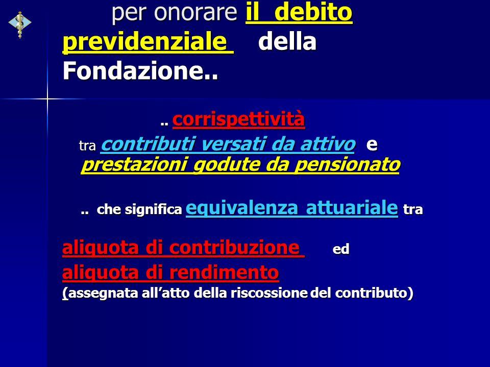per onorare il debito previdenziale della Fondazione..